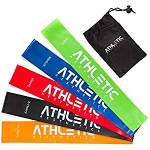 Fitnessbänder